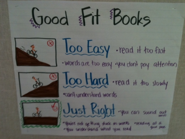 how to make a good ebook
