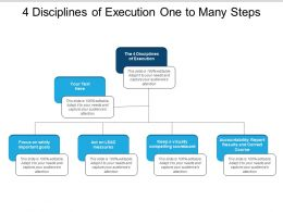 4 disciplines of execution epub
