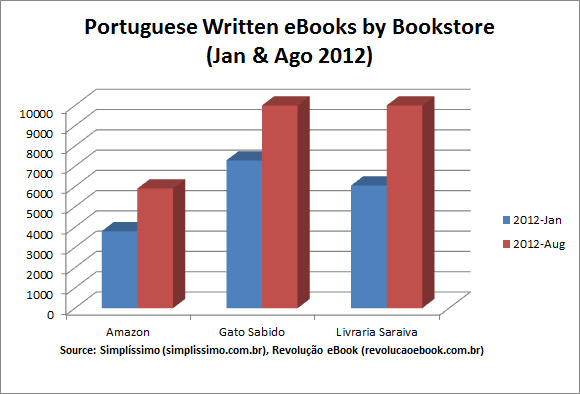 do ebooks have isbn numbers