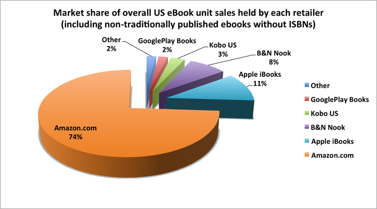 does kindle support epub format